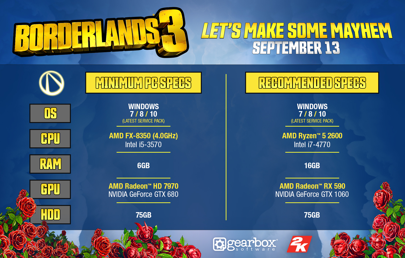 Borderlands 3 requisitos