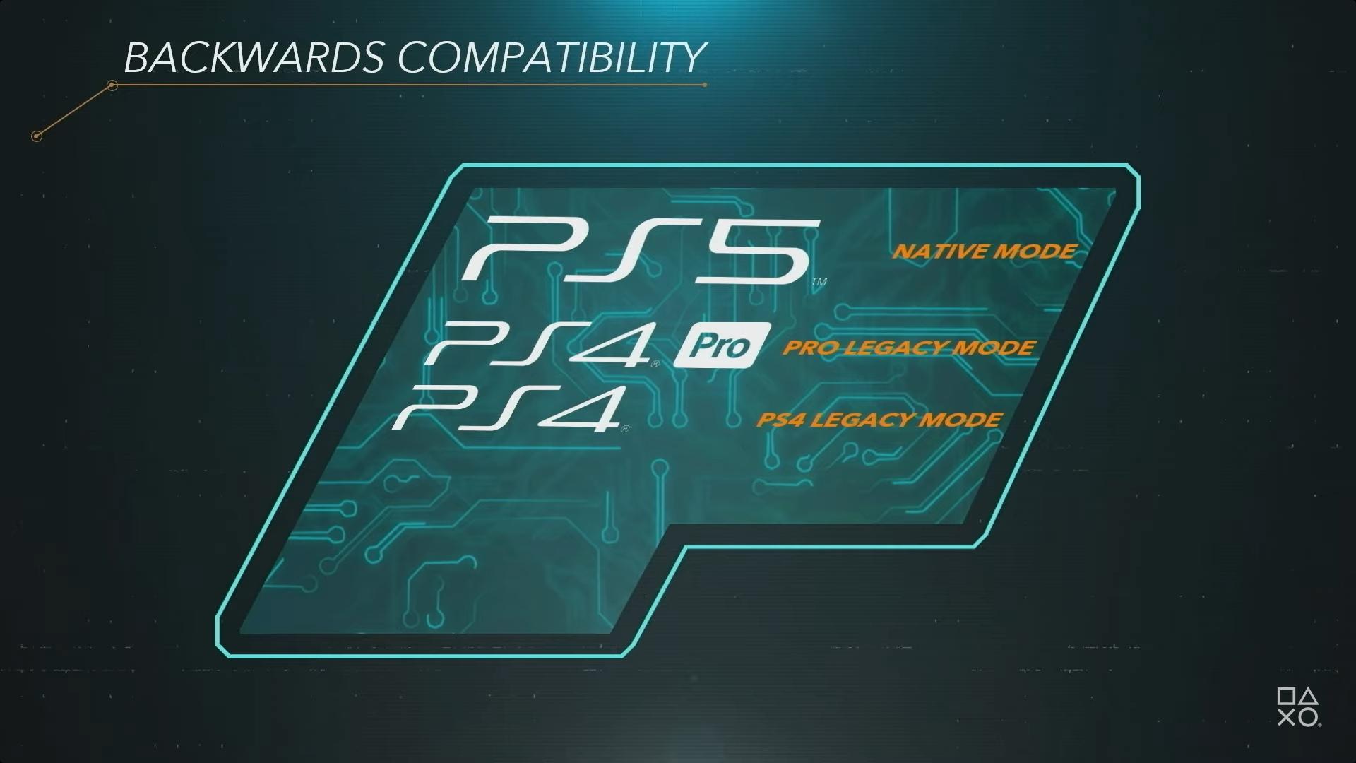 playstation_5 retrocompatibilidad