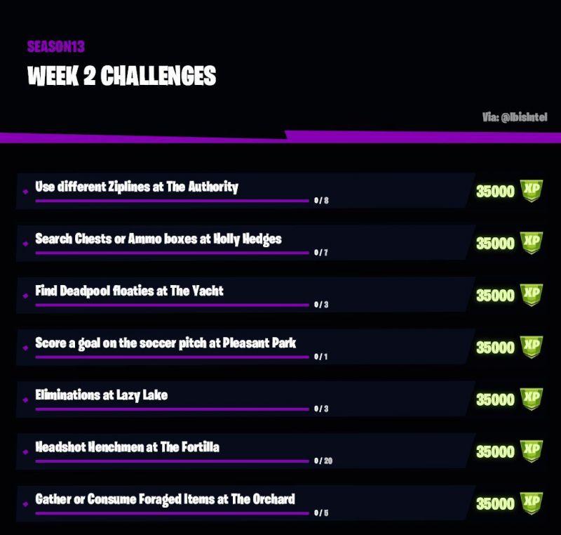 Fortnite - Desafíos Semana 2 - Desafíos
