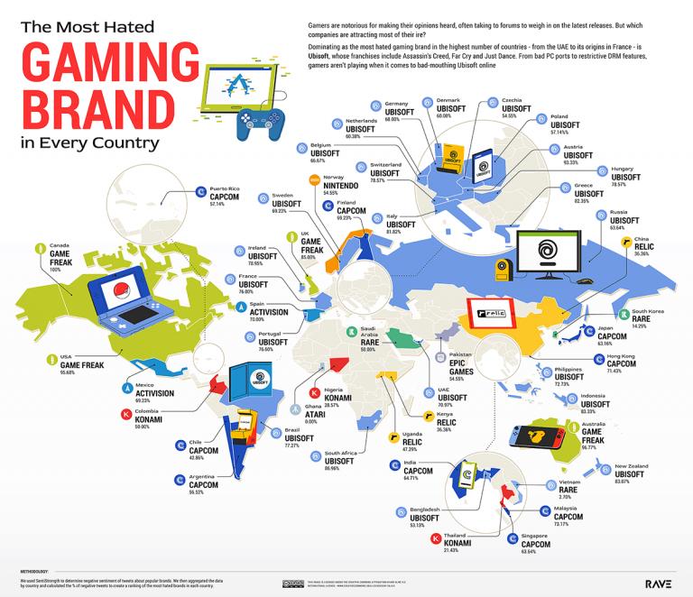 ubisoft odiada - compañías más odiadas de videojuegos